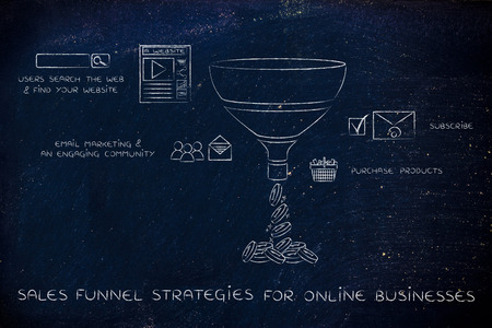 sales funnel strategies for online businesses, step by step with icons and captions