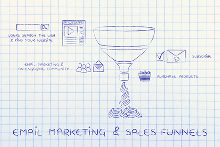 convert: email marketing & sales funnels, elements explained with icons and captions