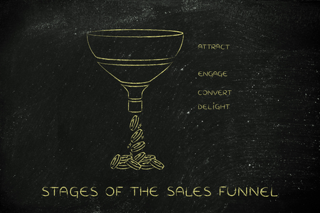 convert: stages of the sales funnel, with Attract Engage Convert Delight split sections Stock Photo