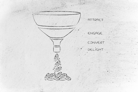 sales funnel generating coins, with Attract Engage Convert Delight split sections