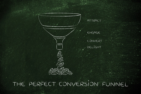 convert: the perfect conversion funnel, with Attract Engage Convert Delight split sections