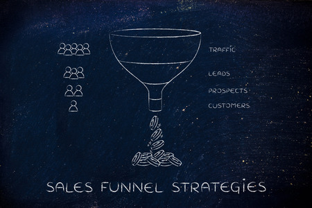the prospects: sales funnel strategies, with Traffic Leads Prospects Customers sections & icons of the amount of people in the target audience