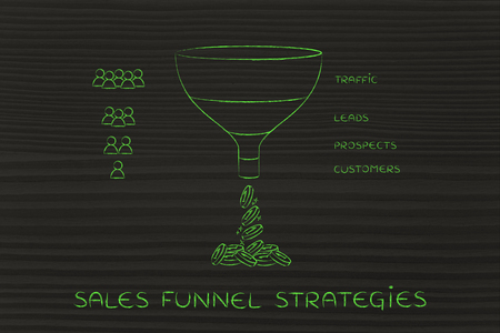sales funnel strategies, with Traffic Leads Prospects Customers sections & icons of the amount of people in the target audience