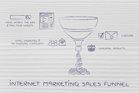internet marketing sales funnel, elements explained with icons and captions