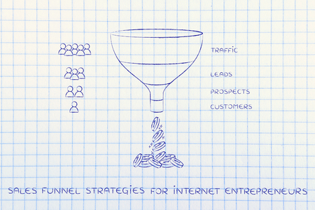 sales funnel strategies for internet entrepreneurs, with Traffic Leads Prospects Customers sections & icons of the amount of people in the target audience Stock Photo