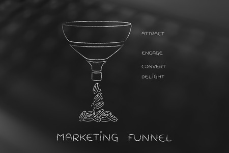 convert: marketing funnel, with Attract Engage Convert Delight split sections Stock Photo