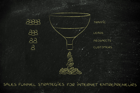 the prospects: sales funnel strategies for internet entrepreneurs, with Traffic Leads Prospects Customers sections & icons of the amount of people in the target audience Stock Photo