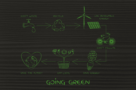 going green: going green: diagram with daily steps to protect the environment Stock Photo