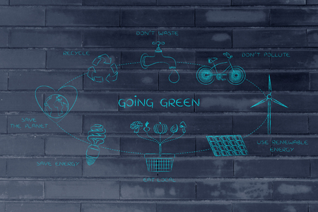 going green: going green: sustainable living diagram with everyday ecology actions Stock Photo