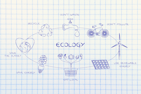 social behaviour: ecology icon design: sustainable living diagram with everyday ecology actions Stock Photo