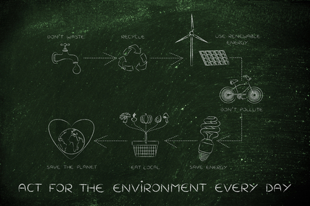 social behaviour: act for the environment every day: sustainable living diagram with daily steps to protect the planet