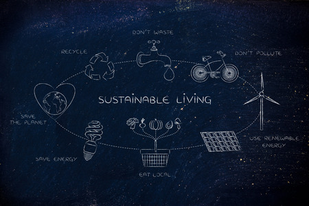 social behaviour: sustainable living, diagram with daily steps to protect the environment Stock Photo