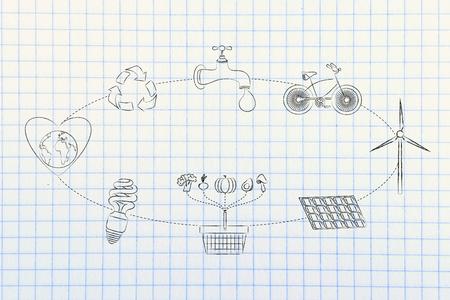 desarrollo sustentable: diagrama de un desarrollo sostenible con pasos diarios para proteger el medio ambiente por el ahorro de energía, el reciclaje y comer locales