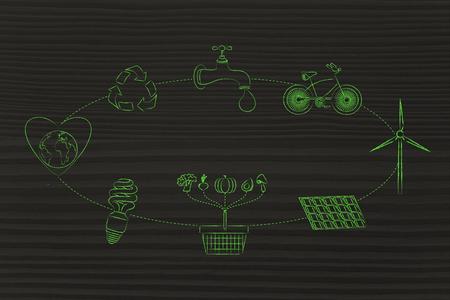 desarrollo sostenible: diagrama de un desarrollo sostenible con pasos diarios para proteger el medio ambiente por el ahorro de energía, el reciclaje y comer locales