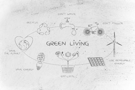 desarrollo sostenible: vida verde: diagrama de desarrollo sostenible con acciones cotidianas ecología