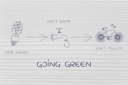 going green: going green: illustration with icons about saving energy & water and preventing pollution (lightbulb, tap & bicycle icons)