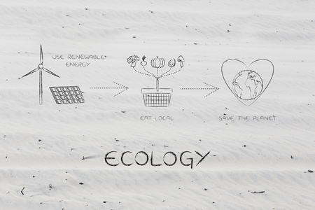social behaviour: ecology: illustration with icons about using renewable energy & eating local food to save the planet (solar panel with wind turbine, vegetables cart and Earth with heart)