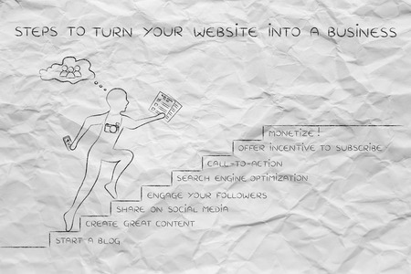 turn about: steps to turn your website into a business: man running on stairs with captions about online product promotion