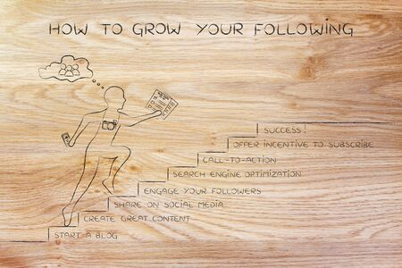 freebie: how to grow your following: man running on steps with captions about content marketing for websites Stock Photo