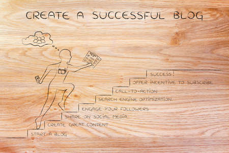 freebie: create a successful blog: man running on steps with captions about content marketing for websites