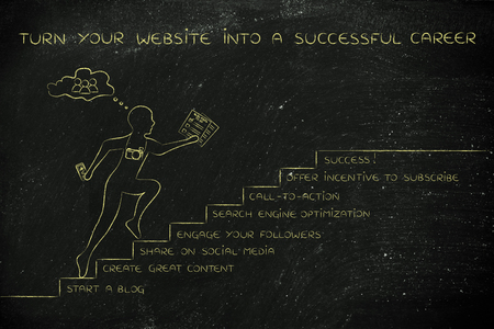 turn about: turn your website into a successful career: man running on steps with captions about content marketing for blog
