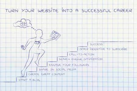 freebie: turn your website into a successful career: man running on steps with captions about content marketing for blog