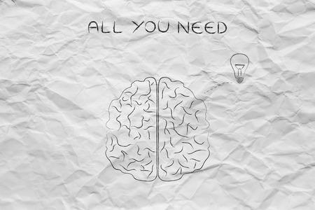 inventiveness: all you need: human brain with lightbulb symbol, having an idea