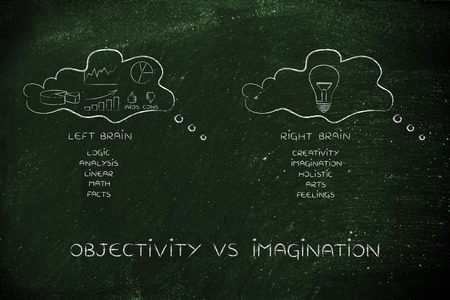 objectivity: objectivity vs imagination: thought bubbles with different style of thinking, data and stats in one creative idea in the other
