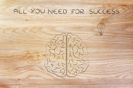 inventiveness: all you need for success: human brain with lightbulb symbol