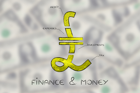 money pound: finance & money: pound sterling currency symbol split into 4 parts with captions investment, profit, expenses and tax