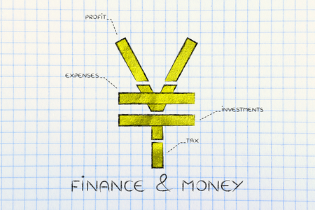 profiting: finance & money: japanese yen currency symbol split into 4 parts with captions investment, profit, expenses and tax