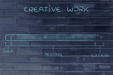 coming up with: creative work: diagram with pencil metaphor, long testing phase after coming up with an idea before reaching success