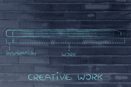 phase: creative work diagram with pencil metaphor, short inspiration phase and esponentially longer working time