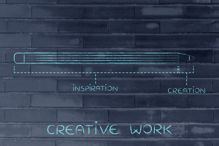 phase: creative work: diagram with pencil metaphor, long inspiration phase and short intense creation one