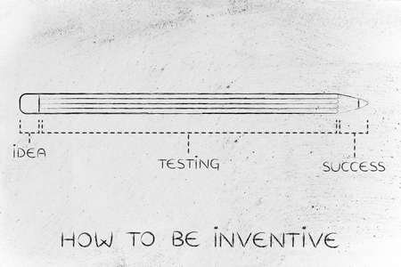 phase: how to be inventive: diagram with pencil metaphor, long testing phase after coming up with an idea before reaching success Stock Photo