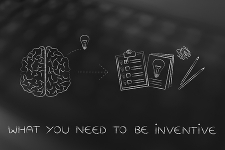 inventive: what you need to be inventive: brain with ideas plus pen and paper