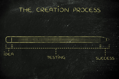 phase: invention & creation process diagram with pencil metaphor, long testing phase after coming up with an idea before reaching success Stock Photo