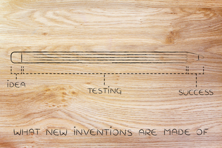 coming up with: what new inventions are made of: diagram with pencil metaphor, long testing phase after coming up with an idea before reaching success