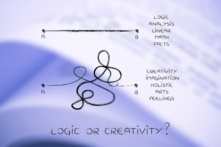 objectivity: different types of lines to connect point A to B, concept of analytical and creative process