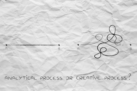 inventive: different types of lines to connect point A to B, concept of rationality vs the creative process Stock Photo