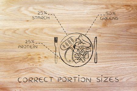 Plato con comida saludable y la porción porcentaje recomendado para cada categoría de ingredientes (versión de carne) Foto de archivo - 60058940