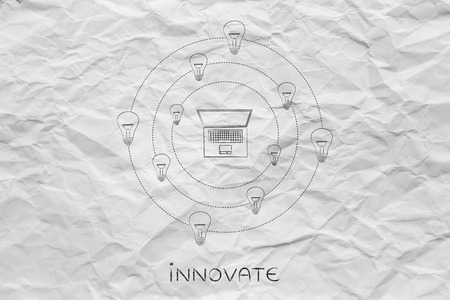 inventiveness: laptop surrounded by spinning ideas (lightbulbs), concept of creative or innovative work
