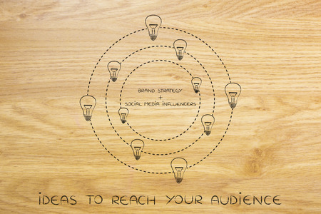 inventiveness: brand strategy plus social media influencers: key marketing concept pairs surrounded by spinning ideas (lightbulbs) Stock Photo
