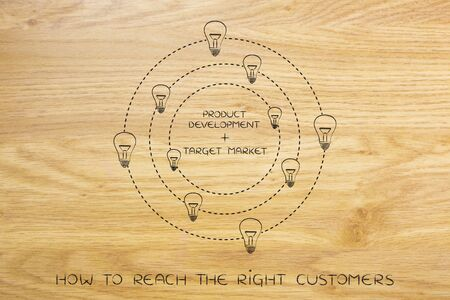 inventiveness: product development plus target market: key business concept pairs surrounded by spinning ideas (lightbulbs) Stock Photo