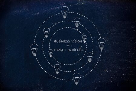 inventiveness: business vision plus target audience: key marketing concept pairs surrounded by spinning ideas (lightbulbs)