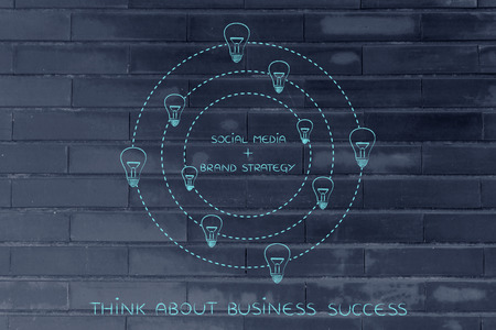 inventiveness: social media plus brand strategy: key business concept pairs surrounded by spinning ideas (lightbulbs)