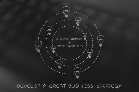inventiveness: business strategy plus brand awareness: key marketing concept pairs surrounded by spinning ideas (lightbulbs)