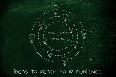 inventiveness: target audience plus marketing: key business concept pairs surrounded by spinning ideas (lightbulbs) Stock Photo