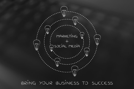 inventiveness: marketing plus social media: key business concept pairs surrounded by spinning ideas (lightbulbs) Stock Photo