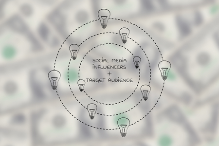 brand strategy plus social media influencers: key marketing concept pairs surrounded by spinning ideas (lightbulbs) Stock Photo